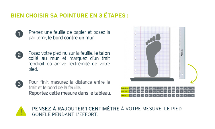 Trouver votre pointure