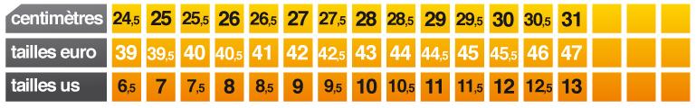 Guide des tailles